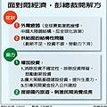 彭淮南雙箭 盼打破悶經濟.jpg