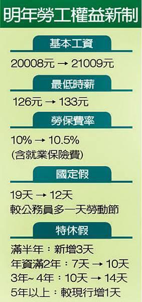 106-01-01 勞工新制.jpg