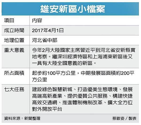 大陸-河北雄安新區.jpg