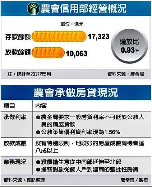 農會16%利率.JPG