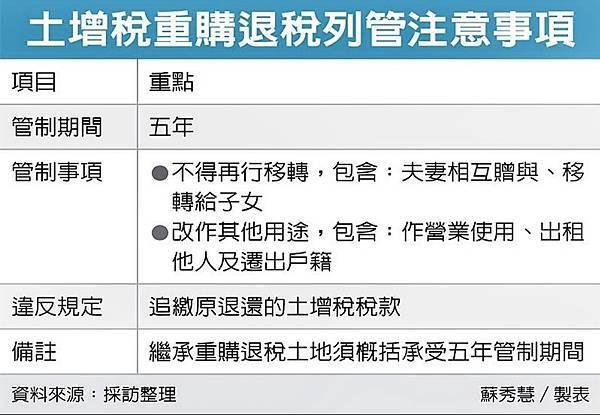 2017-09-01 土增稅重購退稅.jpg