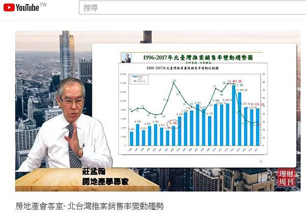北台灣推案銷售率變動趨勢.JPG