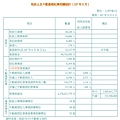 地政士及不動產經紀業相關統計(107年8月).JPG