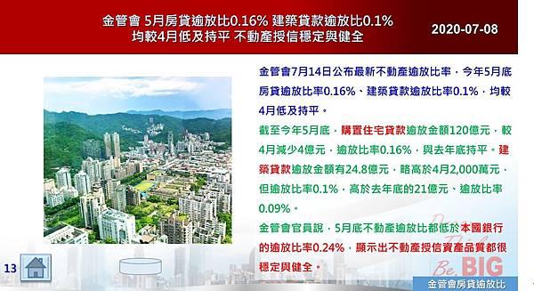 2020-07-14 金管會 5月房貸逾放比0.16% 建築貸款逾放比0.1%均較4月低及持平 不動產授信穩定與健全.JPG