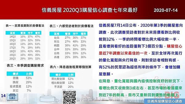 2020-07-14 信義房屋 2020Q3購屋信心調查七年來最好.JPG