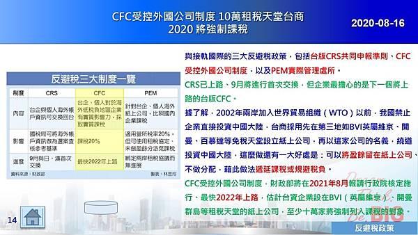 2020-08-16 CFC受控外國公司制度 10萬租稅天堂台商 2020 將強制課稅.JPG