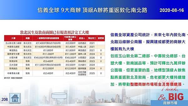 2020-08-16 信義全球 9大商辦 頂級A辦將重返敦化南北路.JPG