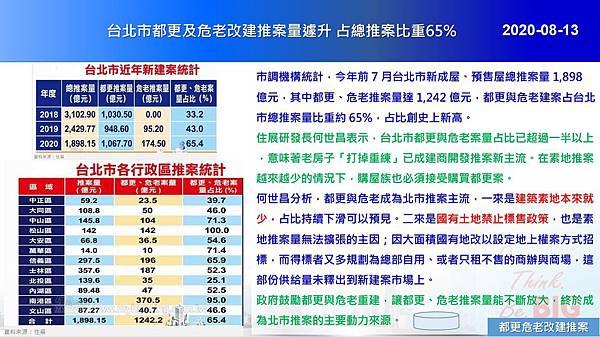 2020-08-13 台北市都更及危老改建推案量遽升 占總推案比重65%.JPG