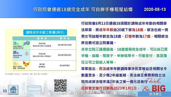 2020-08-13 行政院會通過18歲完全成年 可自辦手機租屋結婚.JPG