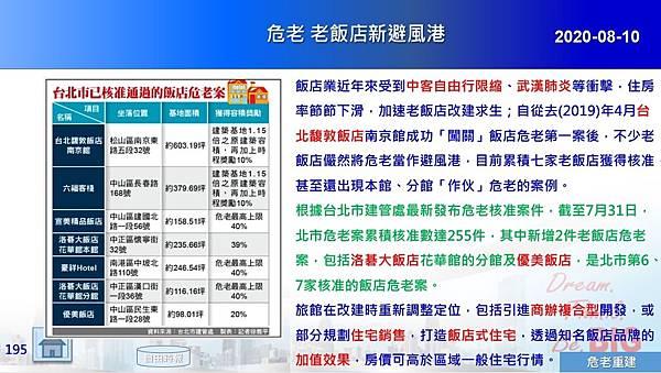 2020-08-10 危老 老飯店新避風港.JPG