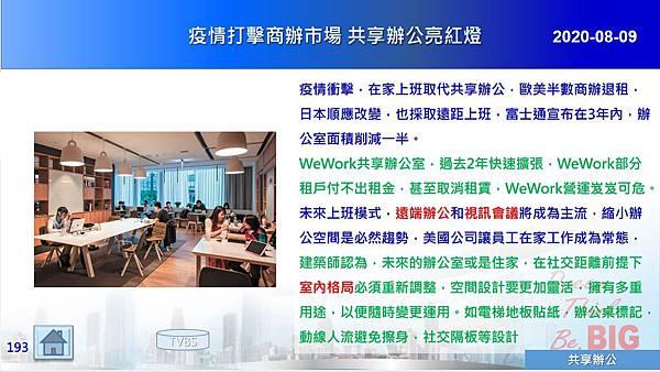 2020-08-09 疫情打擊商辦市場 共享辦公亮紅燈.JPG