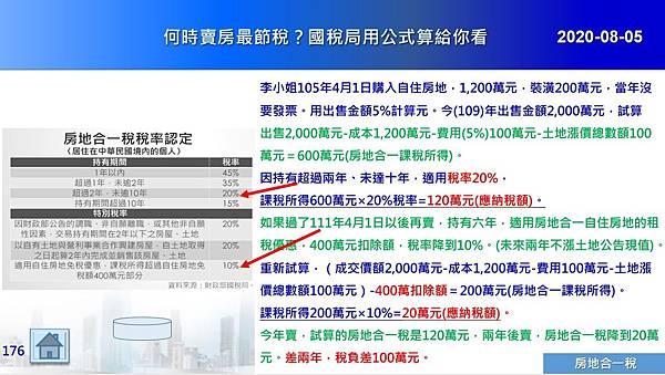 2020-08-05 何時賣房最節稅?國稅局用公式算給你看.JPG