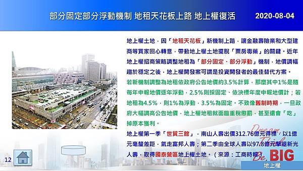 2020-08-04 部分固定部分浮動機制 地租天花板上路 地上權復活.JPG