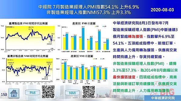 2020-08-03 中經院 7月製造業經理人PMI指數54.1% 上升6.9% 非製造業經理人指數NMI57.3% 上升3.3%.JPG