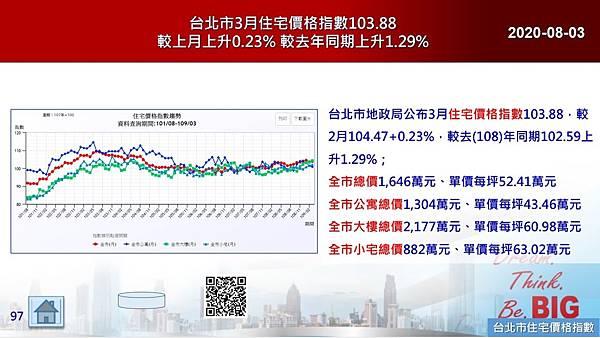 2020-08-03 台北市3月住宅價格指數103.88較上月上升0.23% 較去年同期上升1.29%.JPG