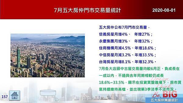 2020-08-01 7月五大房仲門市交易量統計.JPG