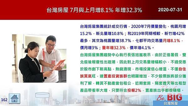 2020-07-31 台灣房屋 7月與上月增8.1% 年增32.3%.JPG