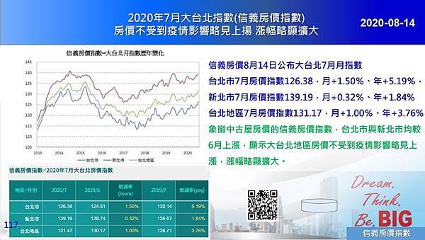 2020-08-14 2020年7月大台北指數(信義房價指數) 房價不受到疫情影響略見上揚 漲幅略顯擴大.JPG