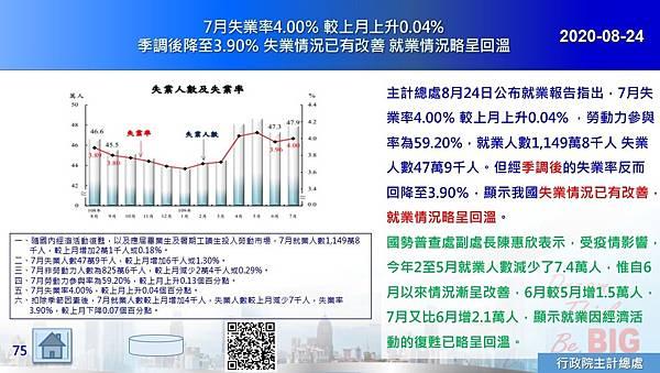 2020-08-24 7月失業率4.00% 較上月上升0.04% 季調後降至3.90% 失業情況已有改善 就業情況略呈回溫.JPG