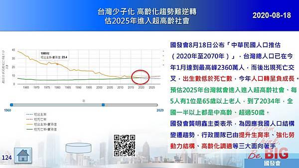 2020-08-18 台灣少子化 高齡化趨勢難逆轉 估2025年進入超高齡社會.JPG