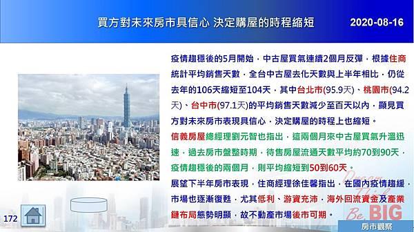 2020-08-16 買方對未來房市具信心 決定購屋的時程縮短.JPG
