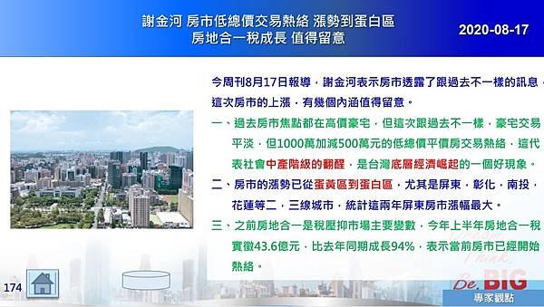2020-08-17 謝金河 房市低總價交易熱絡 漲勢到蛋白區房地合一稅成長 值得留意.JPG