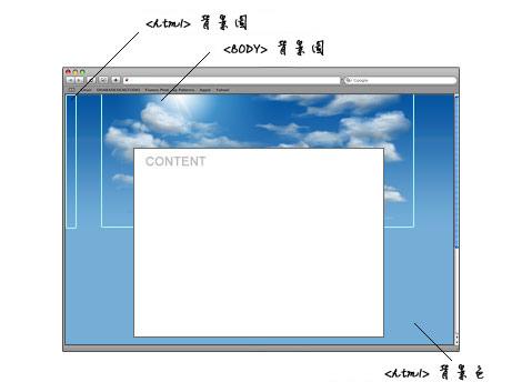 sky-bg-using-html.jpg
