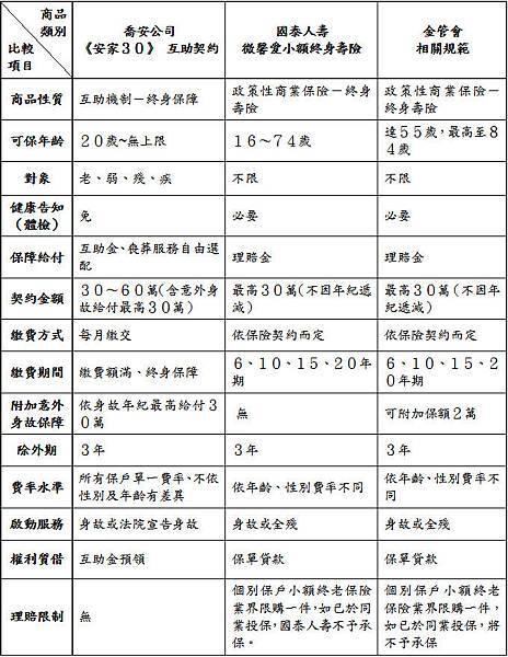 《安家30》引領台灣InsurTech新潮流_01.jpg