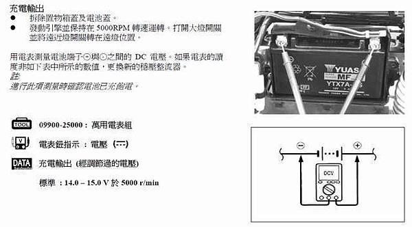 NEX125 充電電壓