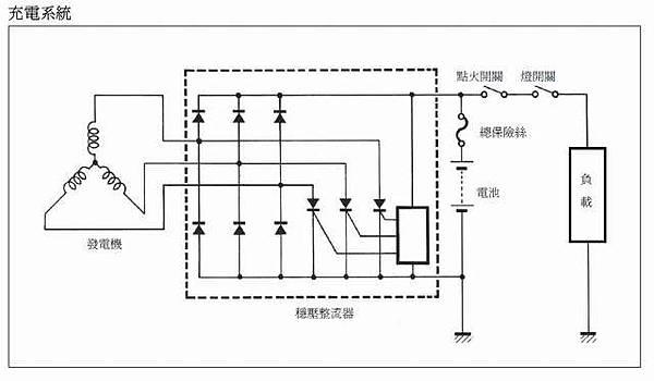 NEX125 充電系統.JPG