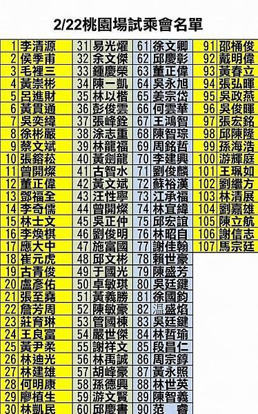 公佈2月22日及2月23日 Burgman 650試乘會【桃園場】【台北場】【彰化場】名單!