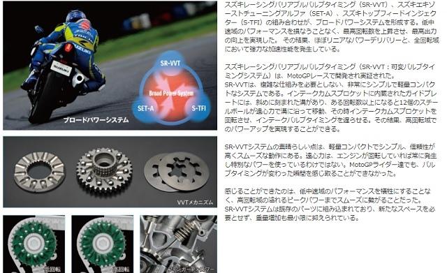 【造車工藝 】VVT可變汽門正時系統