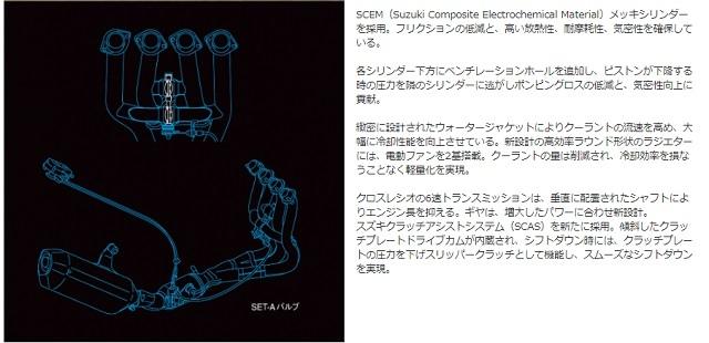 【造車工藝 】SET-A鈴木排氣頭段閥門系統