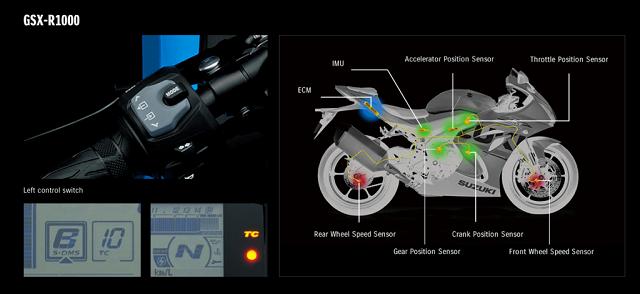 【造車工藝 】S-DMS動力模示選擇系統