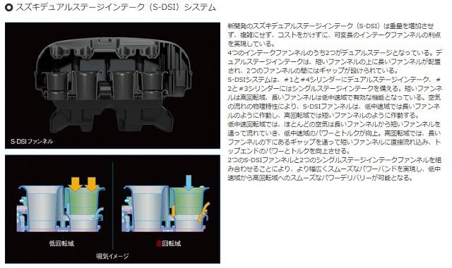 【造車工藝 】S-DSI雙重進氣系統