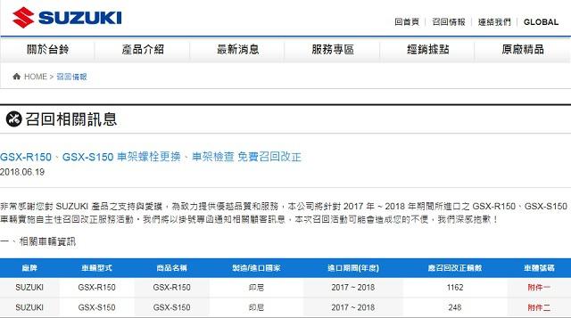【安全性召回改正公告】GSX-R150、GSX-S150 車架螺栓更換、車架檢查 免費召回改正