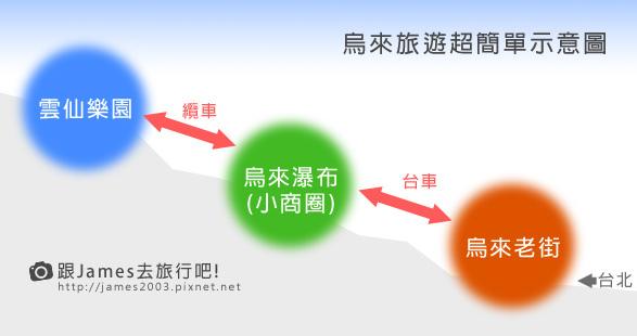 【台北旅遊】烏來山城遊記(烏來老街、烏來台車、烏來瀑布)00