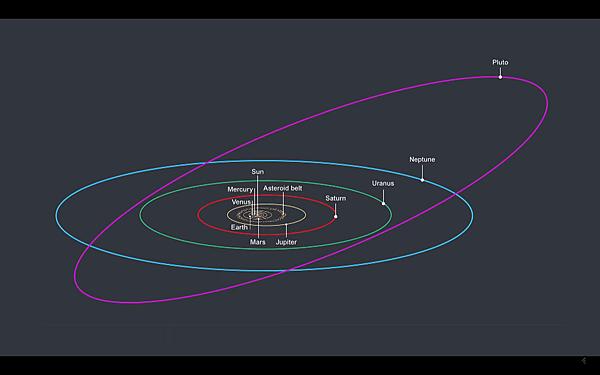 冥王星的軌道