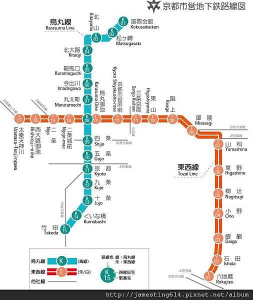 京都地下鐵路線
