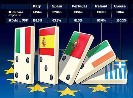 eu-dominos-irish-bailout (自訂).jpg