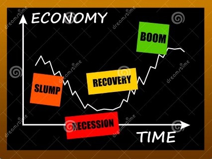 economic-cycle-28972437 (Custom)