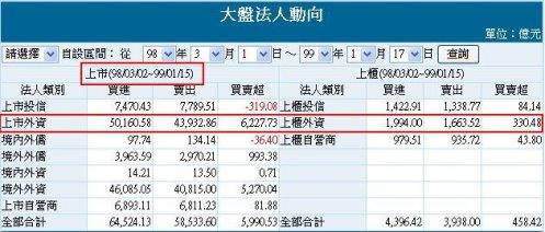 外資買賣超200903.JPG