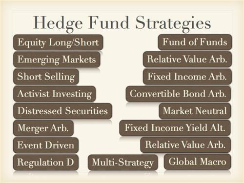 Hedge-Fund-Strategies.004 (自訂).JPG