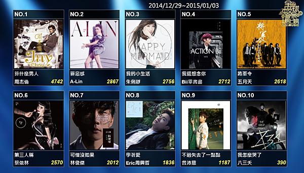 0105最終榜單排行 - 複製.png