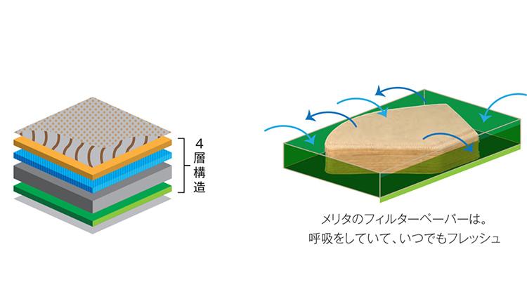 melita_環境綠化包材.jpg