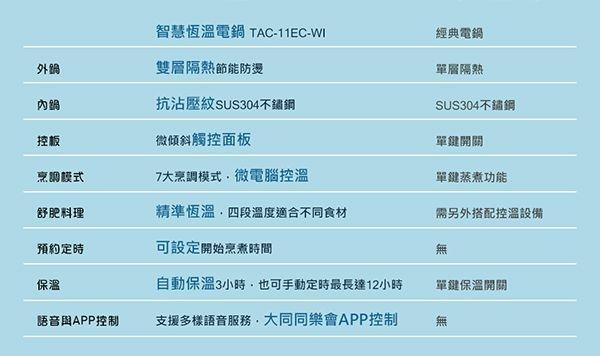 TAC-11EC-WI-1000-600-13