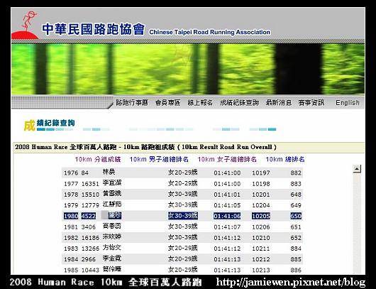 2008 10k女子組總排名-珍.jpg