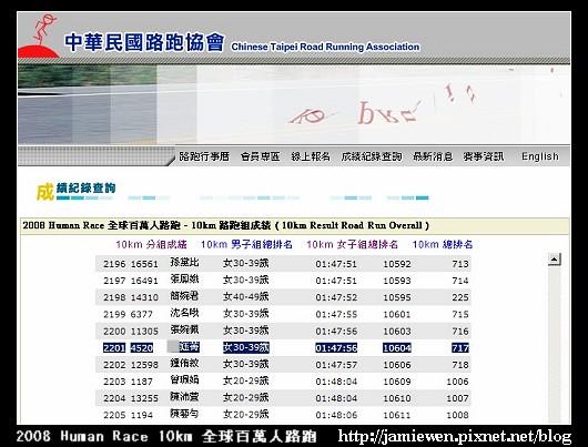 2008 10k女子組總排名-菁.jpg