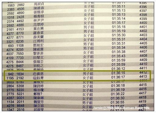 2009 Nike Human Race 10k-11.jpg