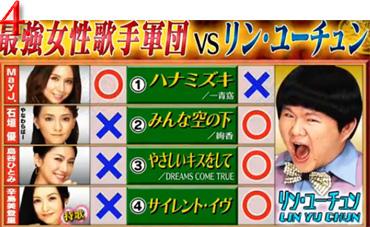 2013林育群日本卡拉OK比賽表現02